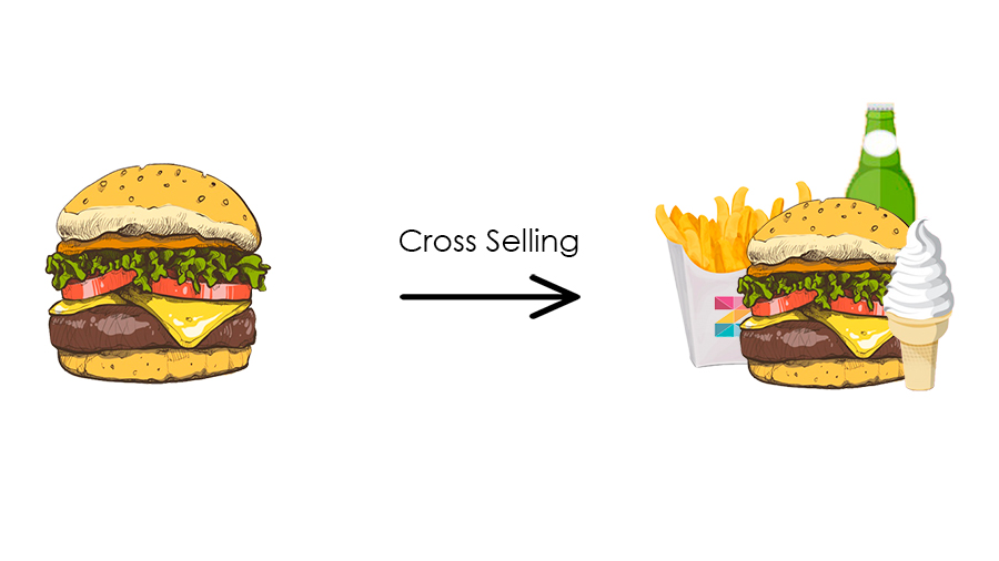 Cross Selling vs Up Selling