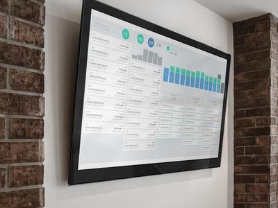 Herramientas de visualización de datos